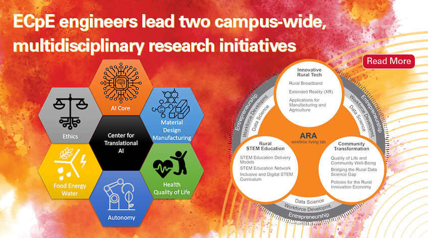 Image text: ECpE engineers lead two campus-wide, multidisciplinary research initiatives. Image shows two graphics, each representing one of the two initiatives. One is for the Center for Translational AI, and the other is for the ARA wireless living lab.